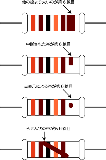 6 line color code variation